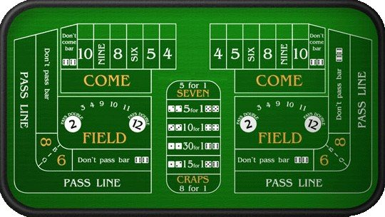 Craps playing table