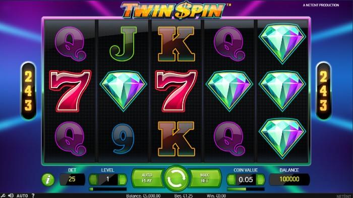 Putaran Kembar